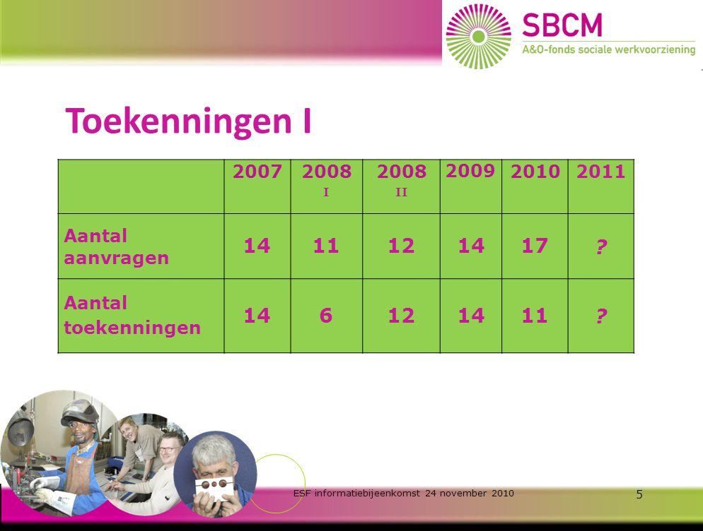 4 Doelgroep SBCM Werknemers met SW-indicatie, hun leidinggevenden en stafmedewerkers tot maximaal MBO 4 niveau