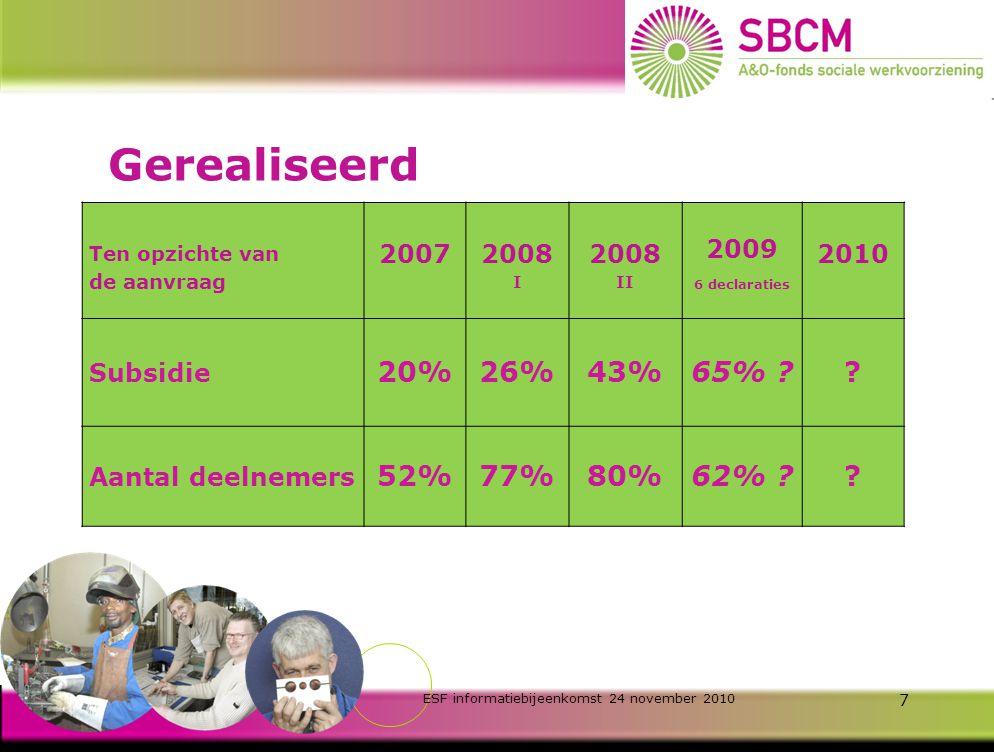 ESF informatiebijeenkomst 24 november 2010 6 in miljoen euro 2007 2008 I 2008 II 200920102011 Totaal volume aanvragen 11,86,16,36,2 7,5 (10,8) 10 .