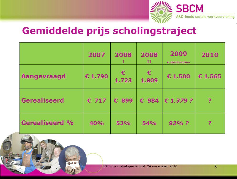 ESF informatiebijeenkomst 24 november 2010 7 Ten opzichte van de aanvraag 2007 2008 I 2008 II 2009 6 declaraties 2010 Subsidie 20%26%43%65% ?.