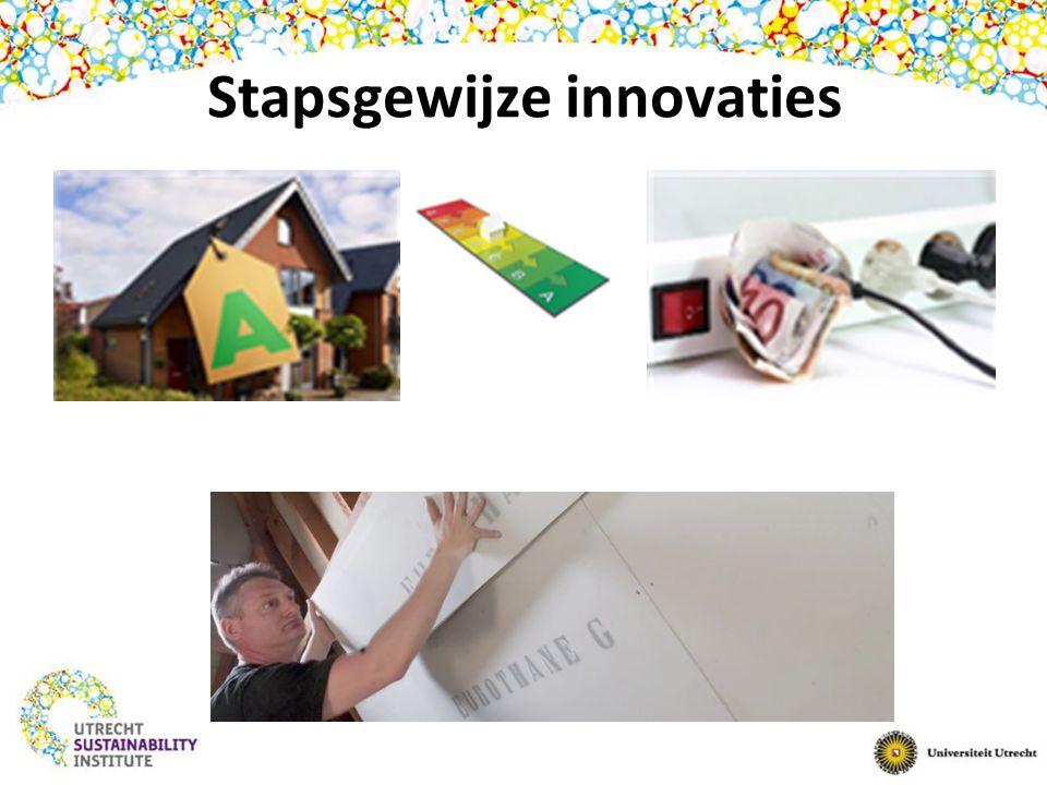 Stapsgewijze innovaties