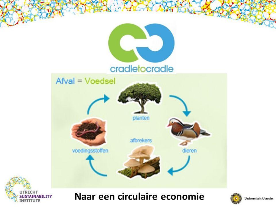 Naar een circulaire economie
