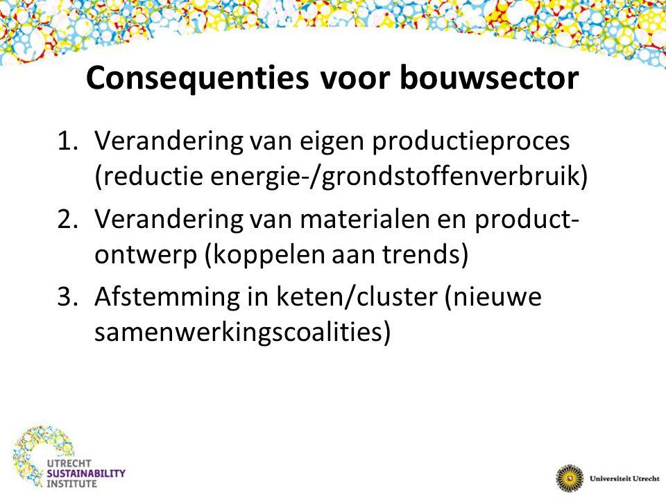 Consequenties voor bouwsector 1.Verandering van eigen productieproces (reductie energie-/grondstoffenverbruik) 2.Verandering van materialen en product- ontwerp (koppelen aan trends) 3.Afstemming in keten/cluster (nieuwe samenwerkingscoalities)