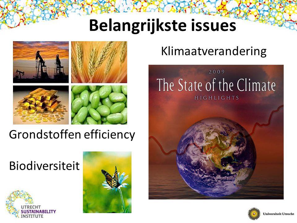 Belangrijkste issues Grondstoffen efficiency Biodiversiteit Klimaatverandering