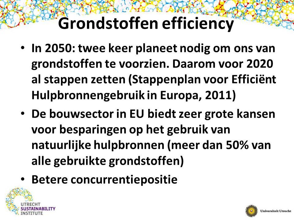 Grondstoffen efficiency In 2050: twee keer planeet nodig om ons van grondstoffen te voorzien.