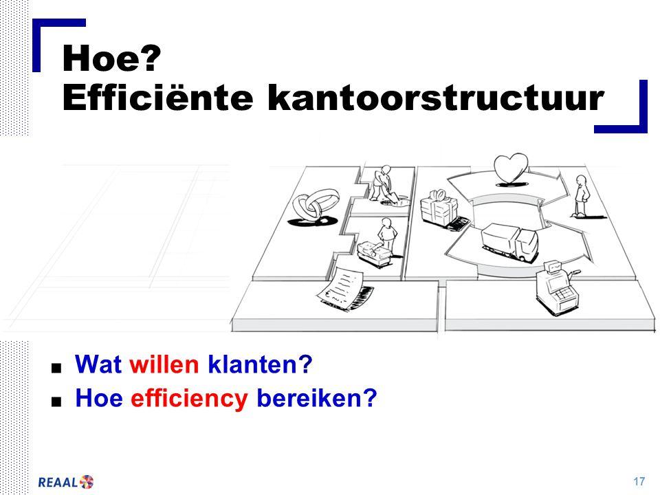 17 Hoe? Efficiënte kantoorstructuur ■ Wat willen klanten? ■ Hoe efficiency bereiken?