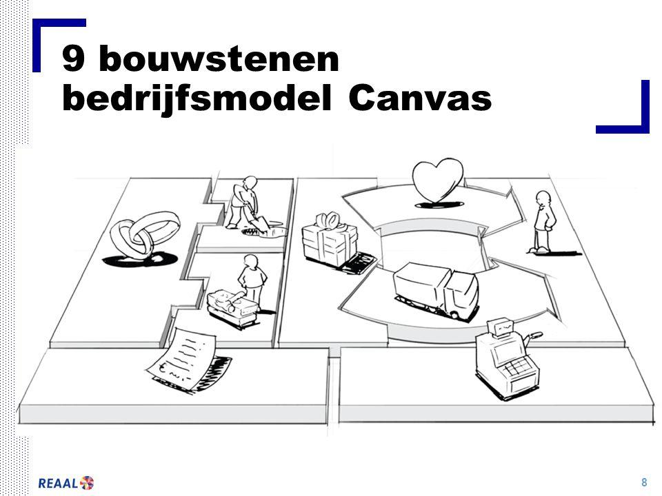 8 9 bouwstenen bedrijfsmodel Canvas