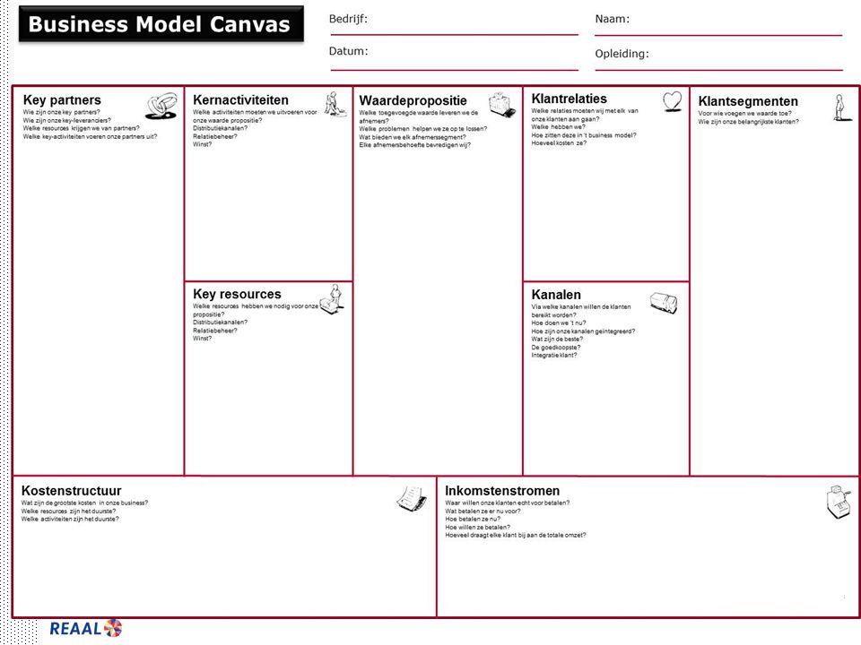 Canvas bedrijfsmodel 9 bouwstenen