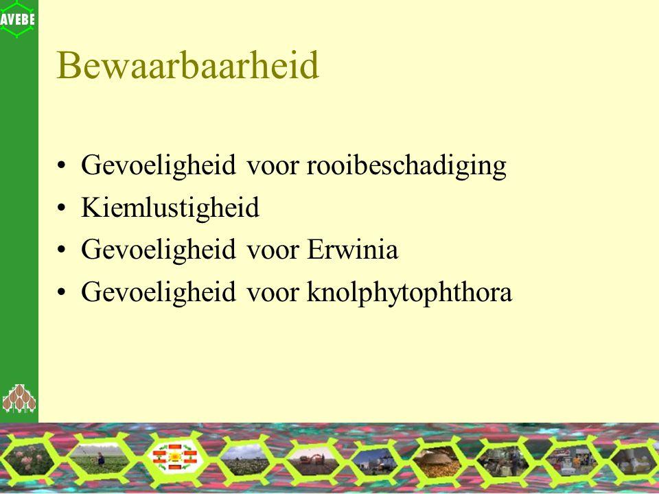 Bewaarbaarheid Gevoeligheid voor rooibeschadiging Kiemlustigheid Gevoeligheid voor Erwinia Gevoeligheid voor knolphytophthora