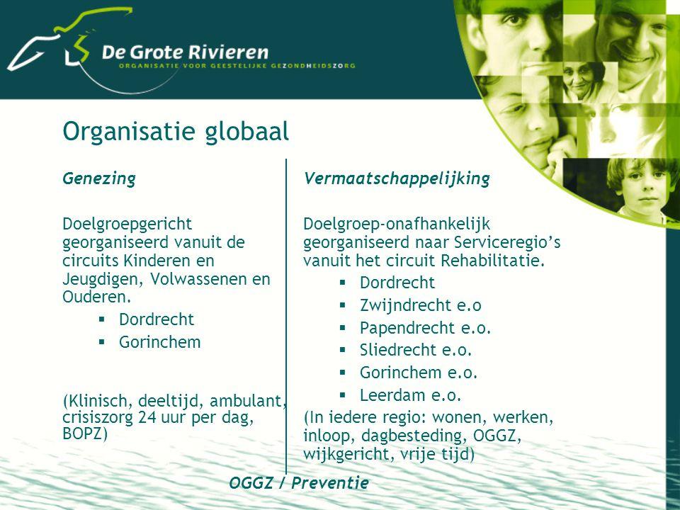 Organisatie globaal Genezing Doelgroepgericht georganiseerd vanuit de circuits Kinderen en Jeugdigen, Volwassenen en Ouderen.