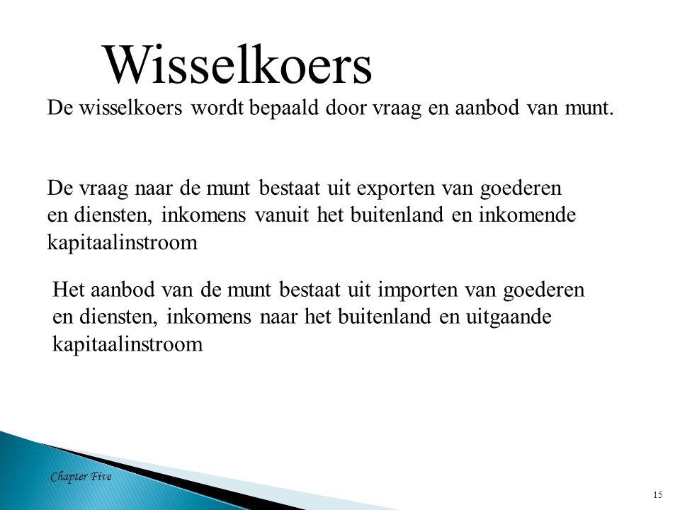 Chapter Five 15 Wisselkoers De wisselkoers wordt bepaald door vraag en aanbod van munt.