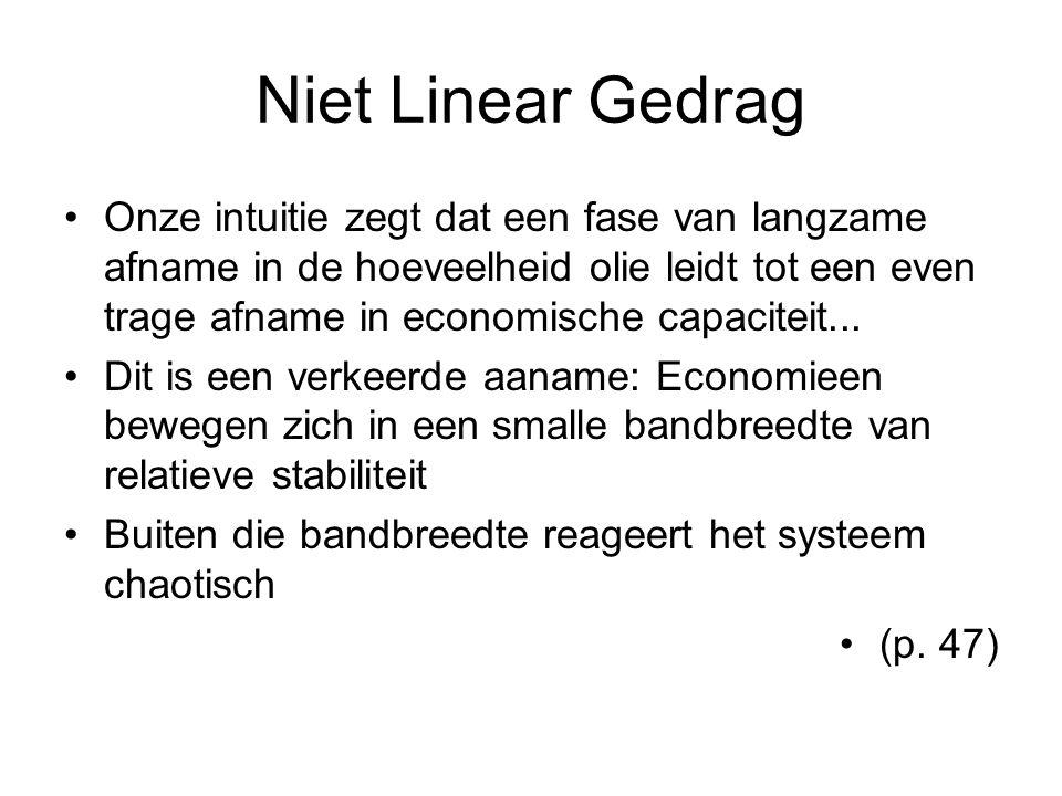 Niet Linear Gedrag Onze intuitie zegt dat een fase van langzame afname in de hoeveelheid olie leidt tot een even trage afname in economische capaciteit...
