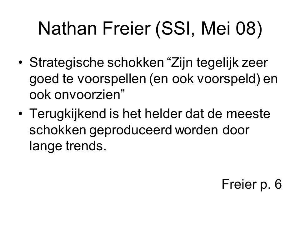 Nathan Freier (SSI, Mei 08) Strategische schokken Zijn tegelijk zeer goed te voorspellen (en ook voorspeld) en ook onvoorzien Terugkijkend is het helder dat de meeste schokken geproduceerd worden door lange trends.