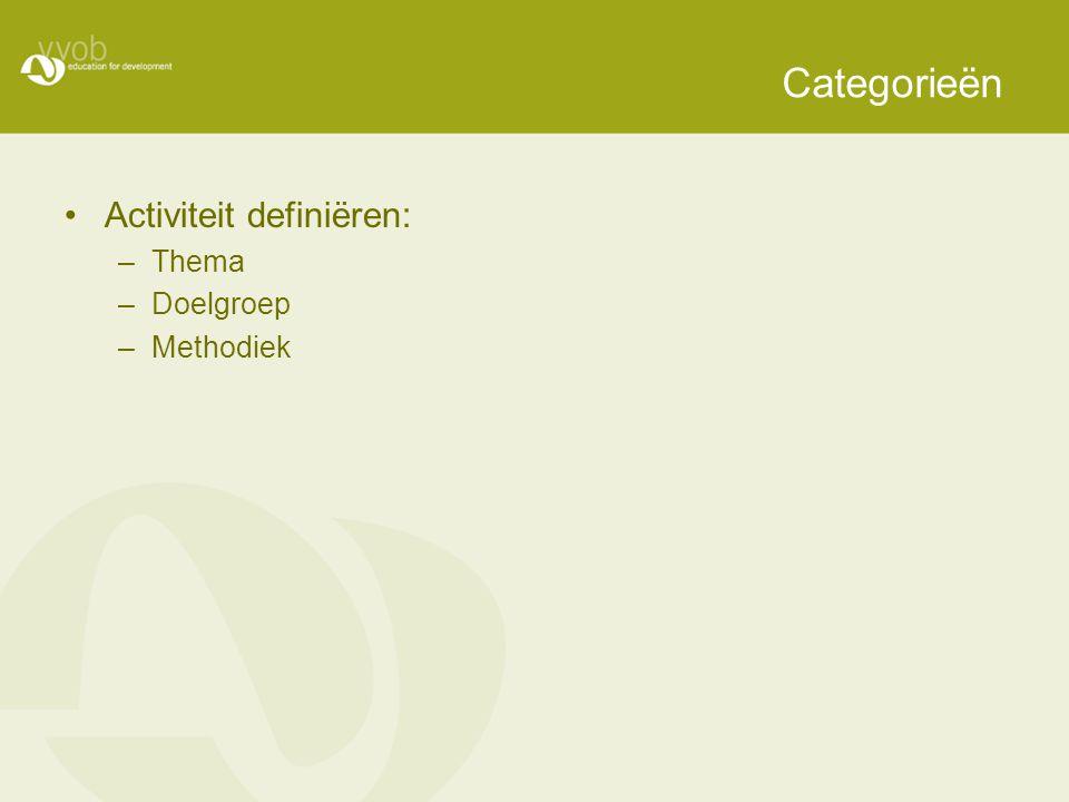 Categorieën Activiteit definiëren: –Thema –Doelgroep –Methodiek