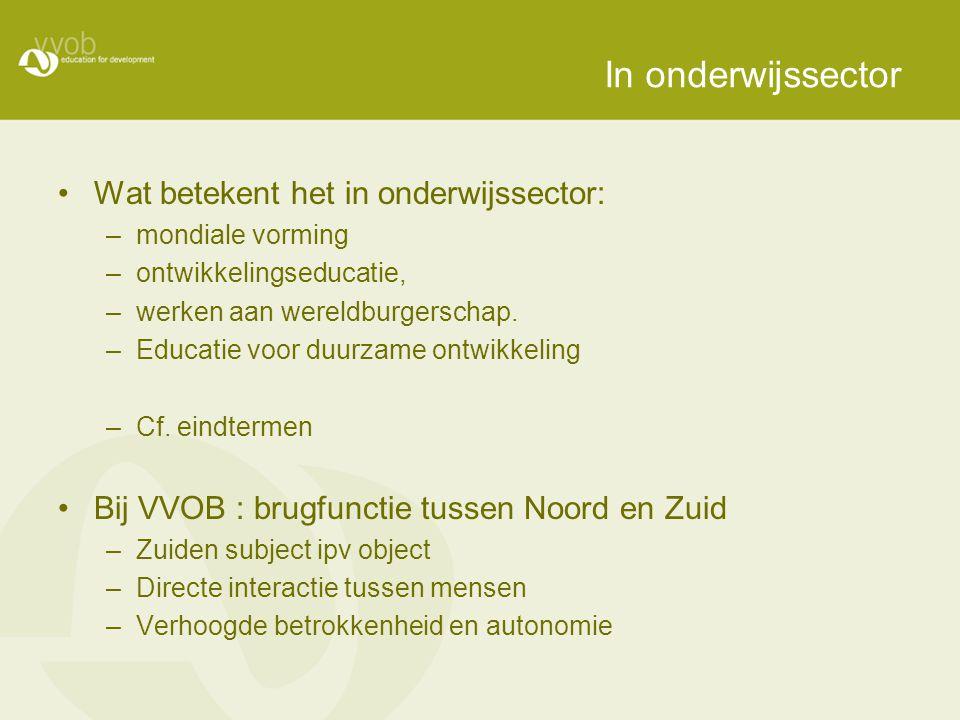 In onderwijssector Wat betekent het in onderwijssector: –mondiale vorming –ontwikkelingseducatie, –werken aan wereldburgerschap.
