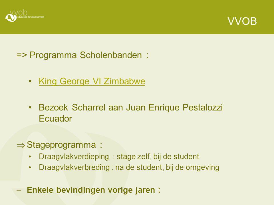 VVOB => Programma Scholenbanden : King George VI Zimbabwe Bezoek Scharrel aan Juan Enrique Pestalozzi Ecuador  Stageprogramma : Draagvlakverdieping : stage zelf, bij de student Draagvlakverbreding : na de student, bij de omgeving –Enkele bevindingen vorige jaren :