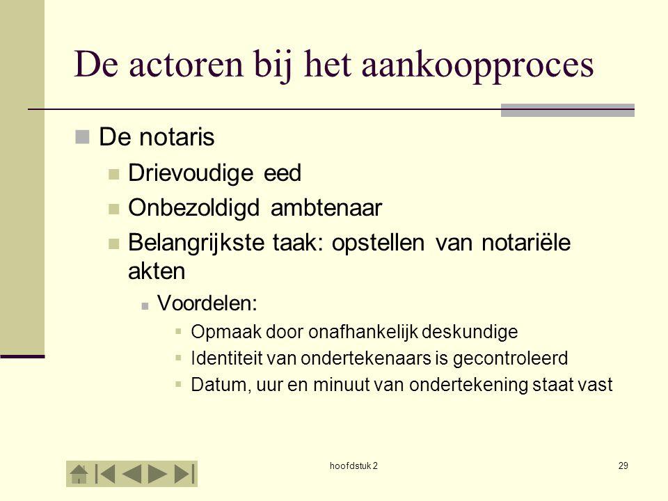 hoofdstuk 229 De actoren bij het aankoopproces De notaris Drievoudige eed Onbezoldigd ambtenaar Belangrijkste taak: opstellen van notariële akten Voor