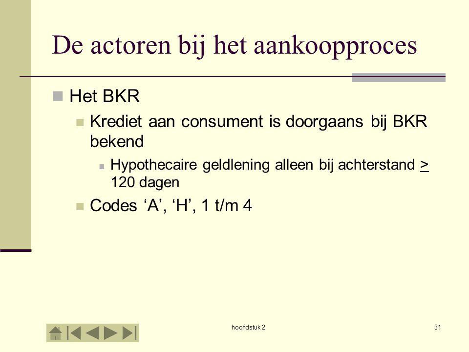 hoofdstuk 231 De actoren bij het aankoopproces Het BKR Krediet aan consument is doorgaans bij BKR bekend Hypothecaire geldlening alleen bij achterstan