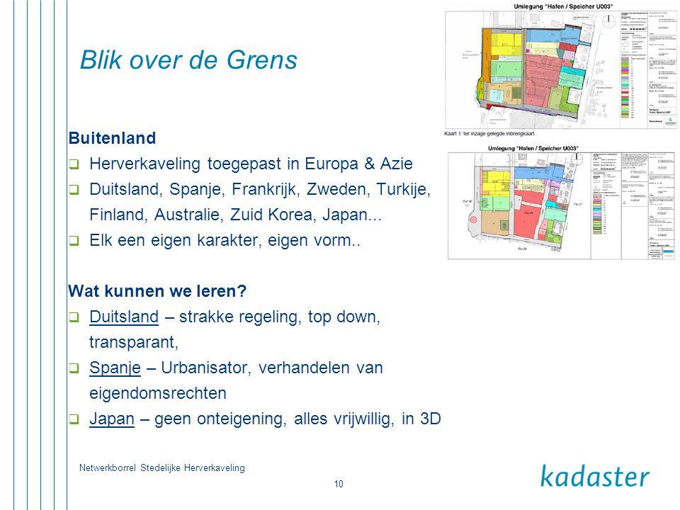 Netwerkborrel Stedelijke Herverkaveling 10 Blik over de Grens Buitenland  Herverkaveling toegepast in Europa & Azie  Duitsland, Spanje, Frankrijk, Z