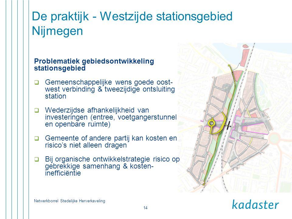 Netwerkborrel Stedelijke Herverkaveling 14 De praktijk - Westzijde stationsgebied Nijmegen Problematiek gebiedsontwikkeling stationsgebied  Gemeensch