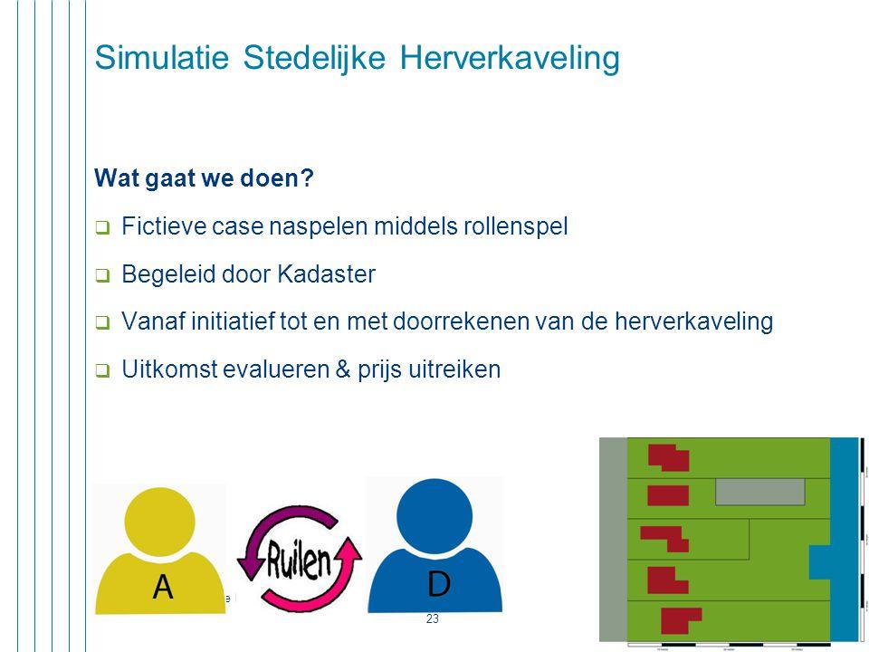 Netwerkborrel Stedelijke Herverkaveling 23 Simulatie Stedelijke Herverkaveling Wat gaat we doen?  Fictieve case naspelen middels rollenspel  Begelei