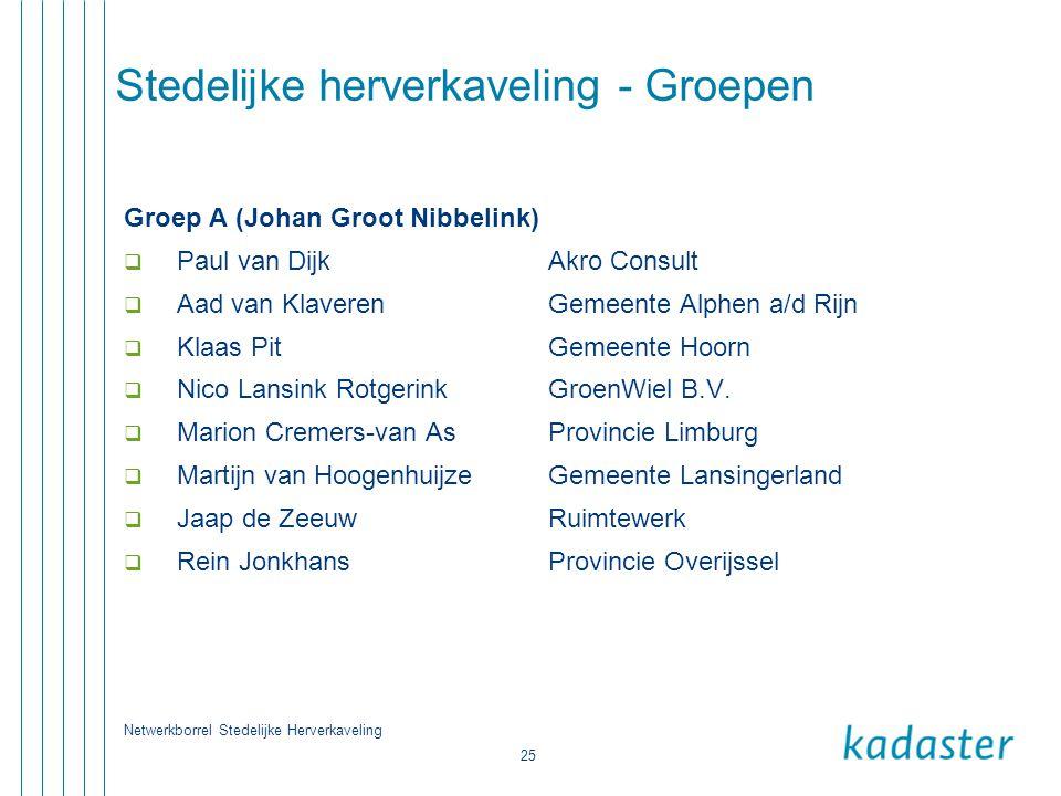 Netwerkborrel Stedelijke Herverkaveling 25 Stedelijke herverkaveling - Groepen Groep A (Johan Groot Nibbelink)  Paul van Dijk Akro Consult  Aad van