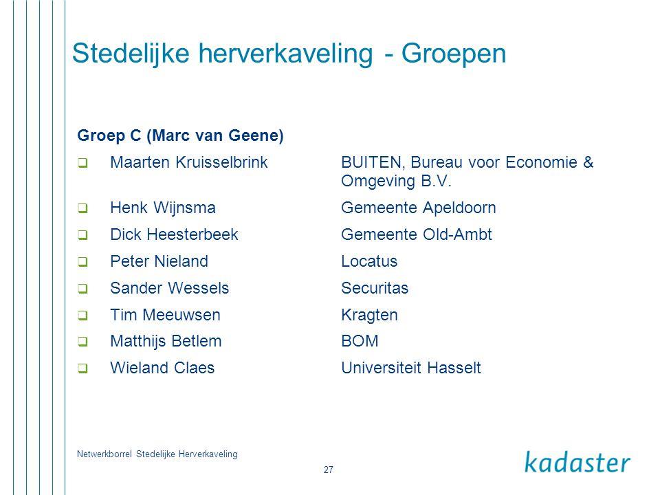 Netwerkborrel Stedelijke Herverkaveling 27 Stedelijke herverkaveling - Groepen Groep C (Marc van Geene)  Maarten KruisselbrinkBUITEN, Bureau voor Eco