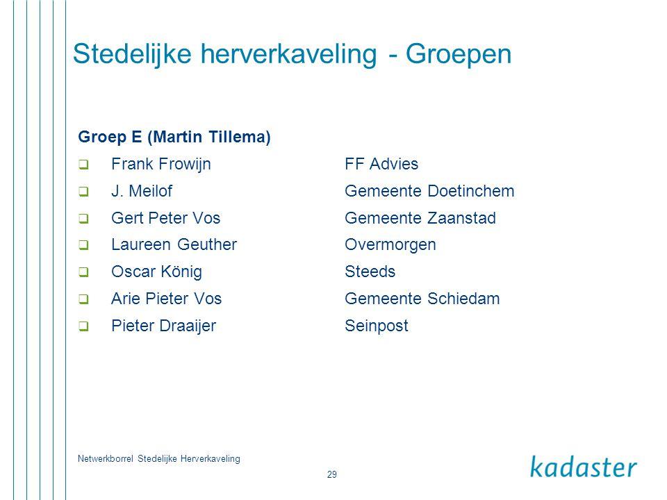 Netwerkborrel Stedelijke Herverkaveling 29 Stedelijke herverkaveling - Groepen Groep E (Martin Tillema)  Frank FrowijnFF Advies  J. Meilof Gemeente
