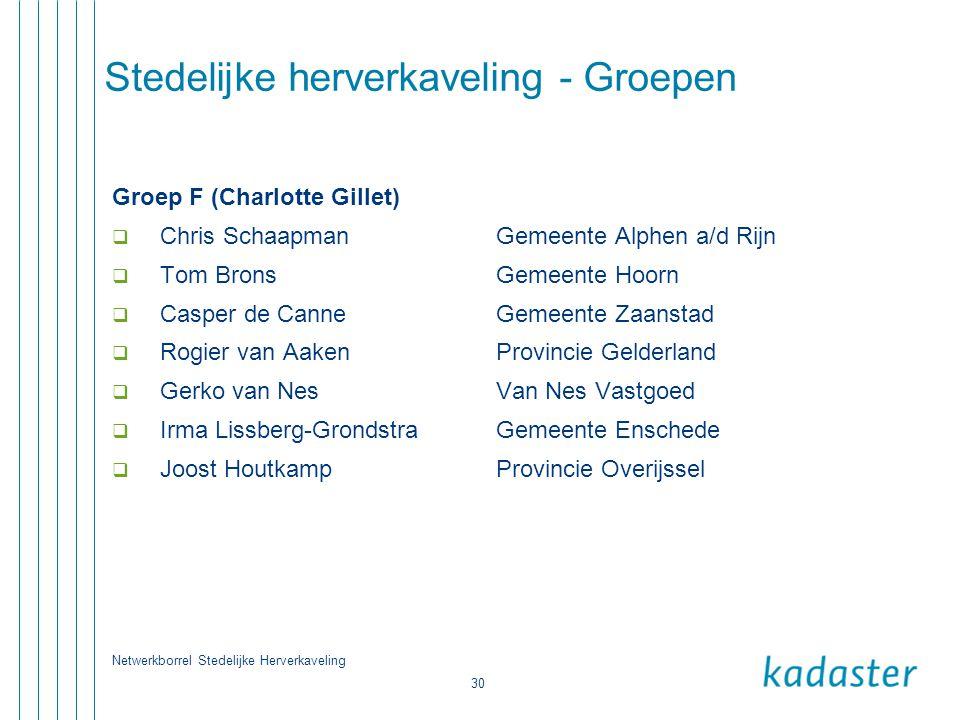 Netwerkborrel Stedelijke Herverkaveling 30 Stedelijke herverkaveling - Groepen Groep F (Charlotte Gillet)  Chris SchaapmanGemeente Alphen a/d Rijn 
