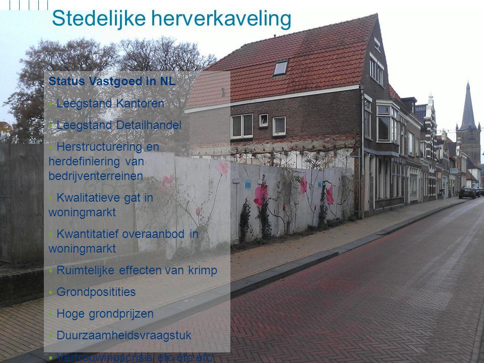 Netwerkborrel Stedelijke Herverkaveling 6 Stedelijke herverkaveling Status Vastgoed in NL  Leegstand Kantoren  Leegstand Detailhandel  Herstructure
