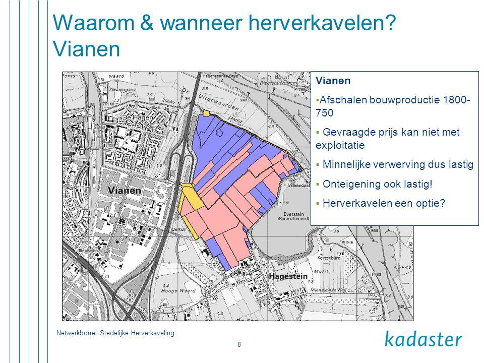 Netwerkborrel Stedelijke Herverkaveling 29 Stedelijke herverkaveling - Groepen Groep E (Martin Tillema)  Frank FrowijnFF Advies  J.