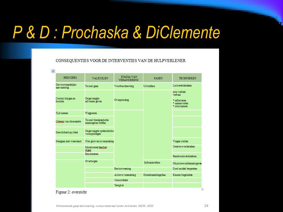P & D : Prochaska & DiClemente