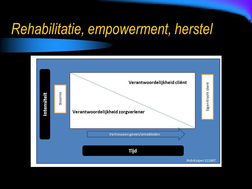 Rehabilitatie, empowerment, herstel