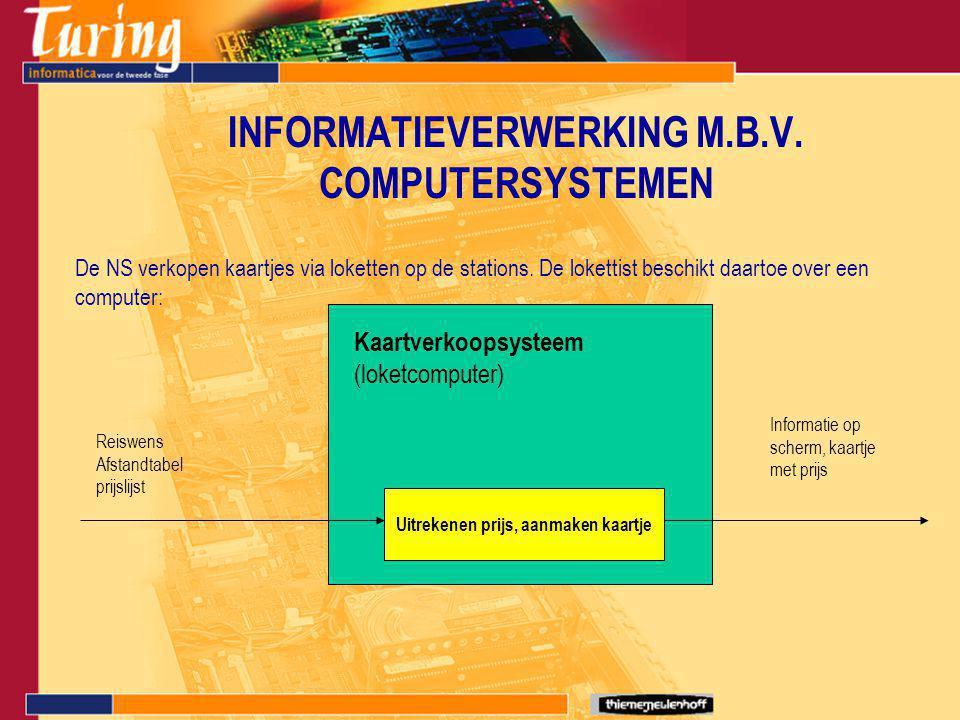 INFORMATIEVERWERKING M.B.V. COMPUTERSYSTEMEN Reiswens Afstandtabel prijslijst Uitrekenen prijs, aanmaken kaartje Informatie op scherm, kaartje met pri