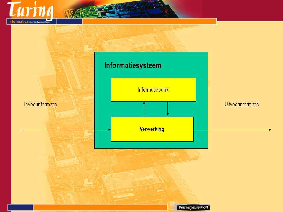 Invoerinformatie Verwerking Uitvoerinformatie Informatiebank Informatiesysteem