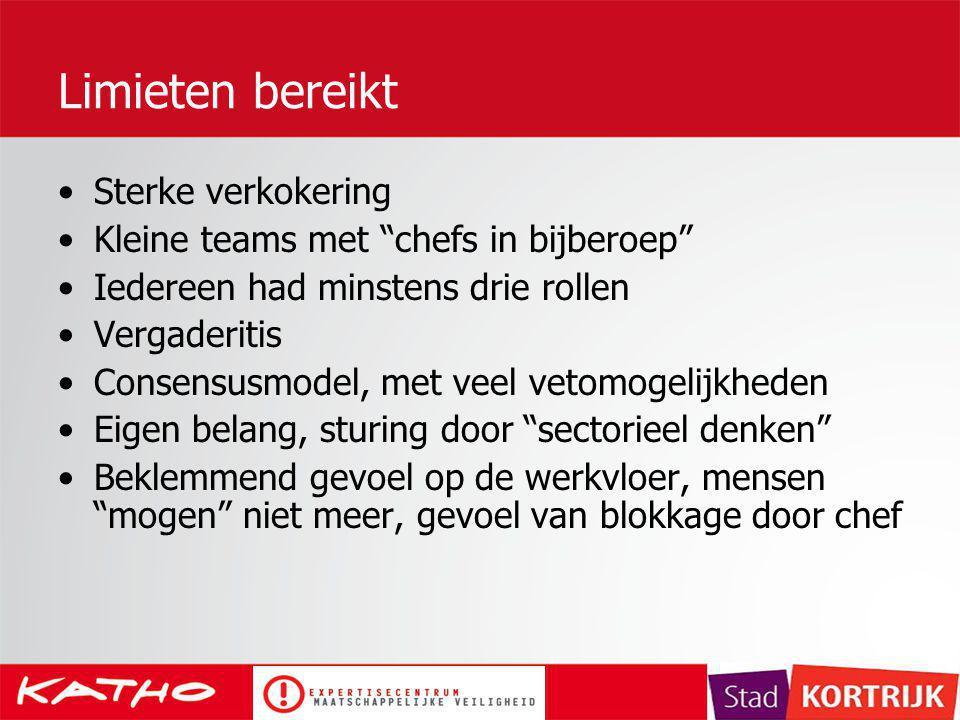 """Limieten bereikt Sterke verkokering Kleine teams met """"chefs in bijberoep"""" Iedereen had minstens drie rollen Vergaderitis Consensusmodel, met veel veto"""