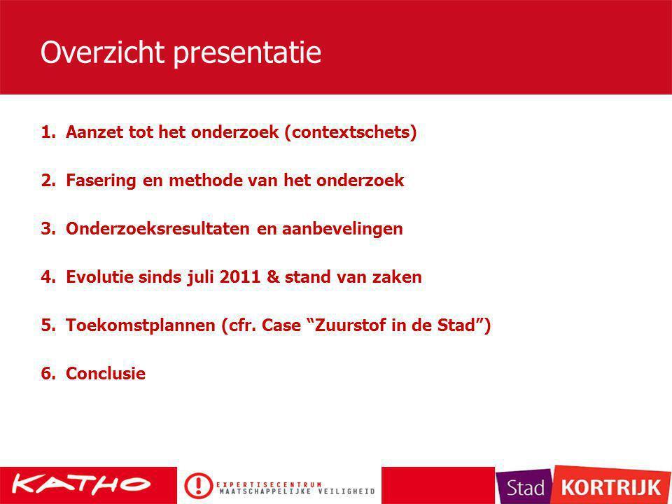 Overzicht presentatie 1.Aanzet tot het onderzoek (contextschets) 2.Fasering en methode van het onderzoek 3.Onderzoeksresultaten en aanbevelingen 4.Evo
