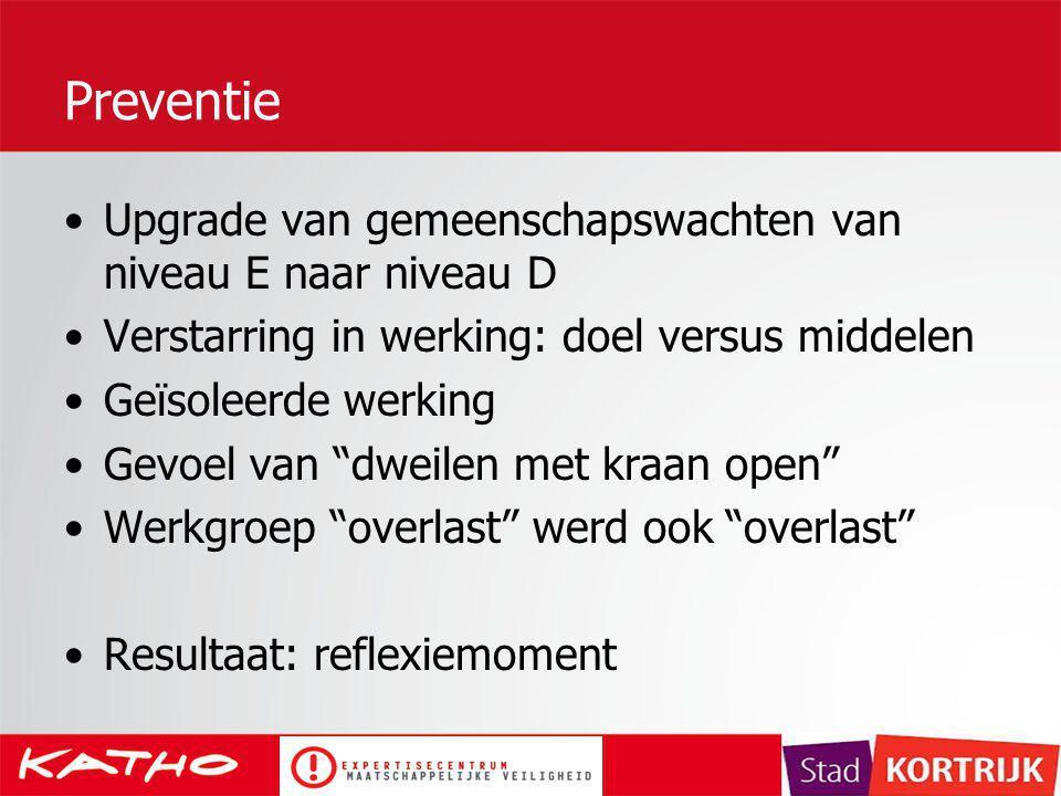 """Preventie Upgrade van gemeenschapswachten van niveau E naar niveau D Verstarring in werking: doel versus middelen Geïsoleerde werking Gevoel van """"dwei"""