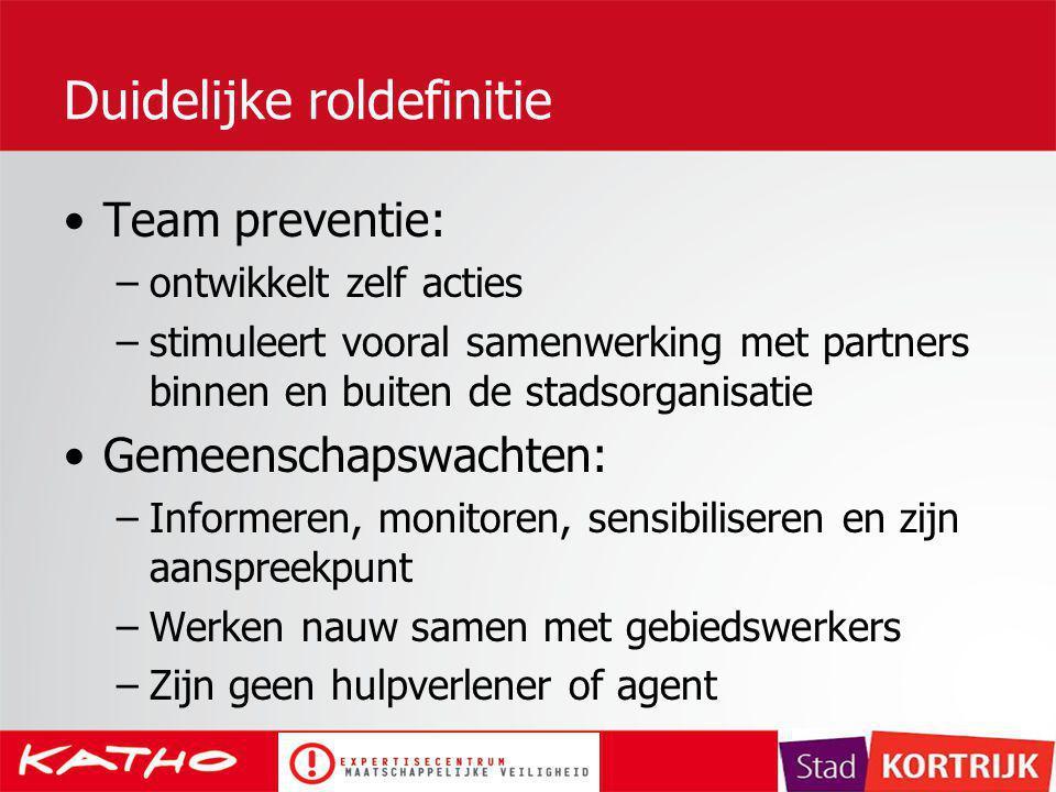 Duidelijke roldefinitie Team preventie: –ontwikkelt zelf acties –stimuleert vooral samenwerking met partners binnen en buiten de stadsorganisatie Geme