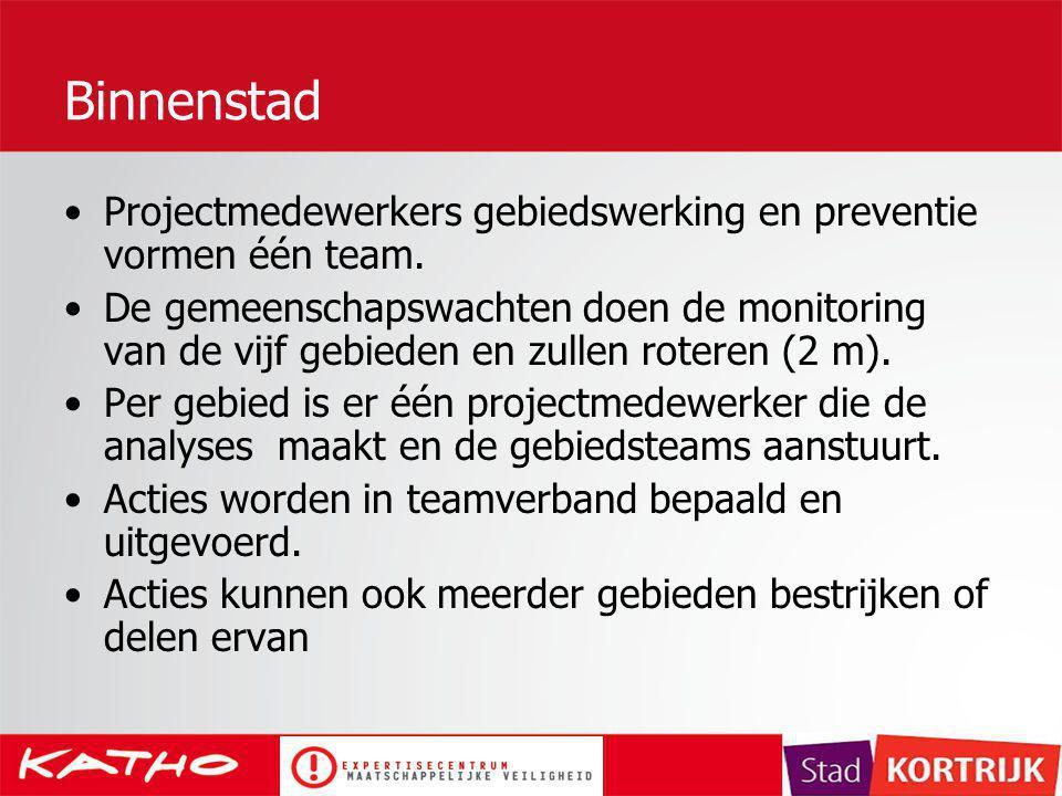 Binnenstad Projectmedewerkers gebiedswerking en preventie vormen één team. De gemeenschapswachten doen de monitoring van de vijf gebieden en zullen ro