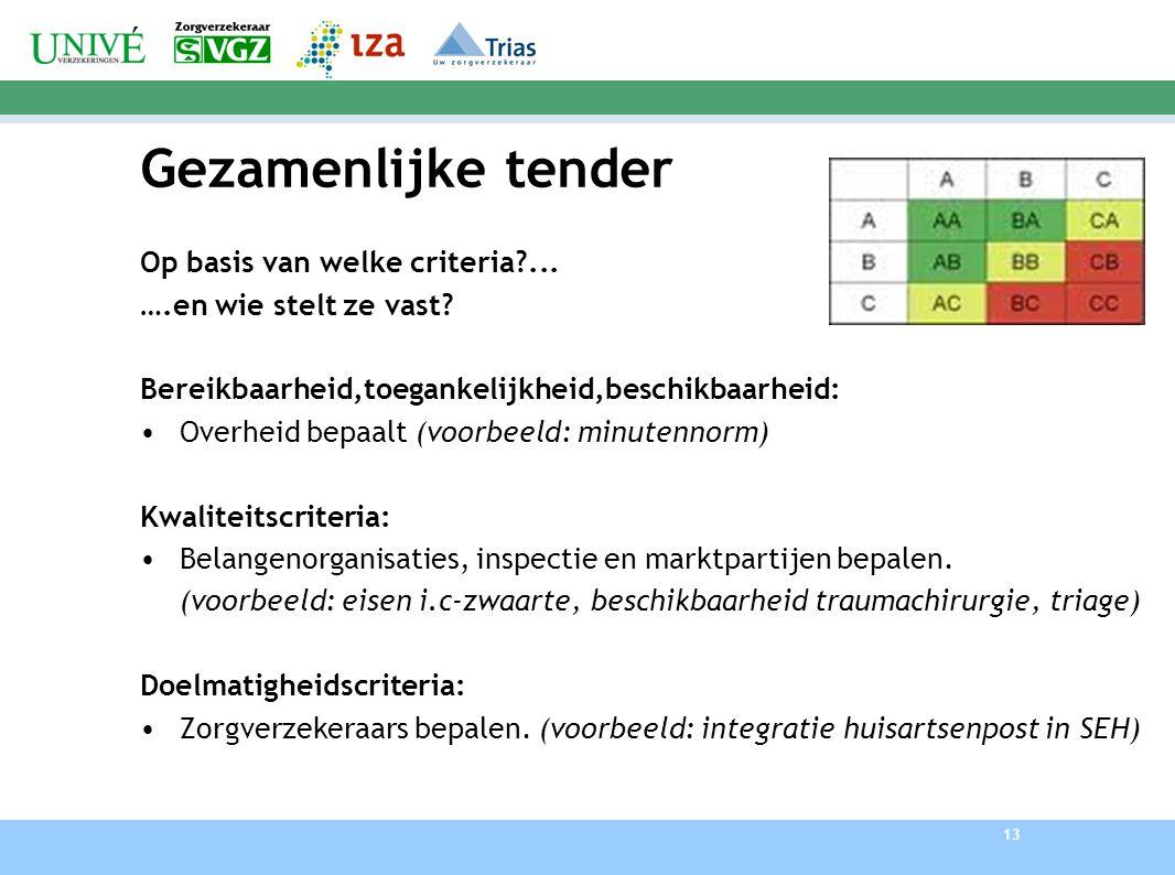 13 Gezamenlijke tender Op basis van welke criteria?... ….en wie stelt ze vast? Bereikbaarheid,toegankelijkheid,beschikbaarheid: Overheid bepaalt (voor