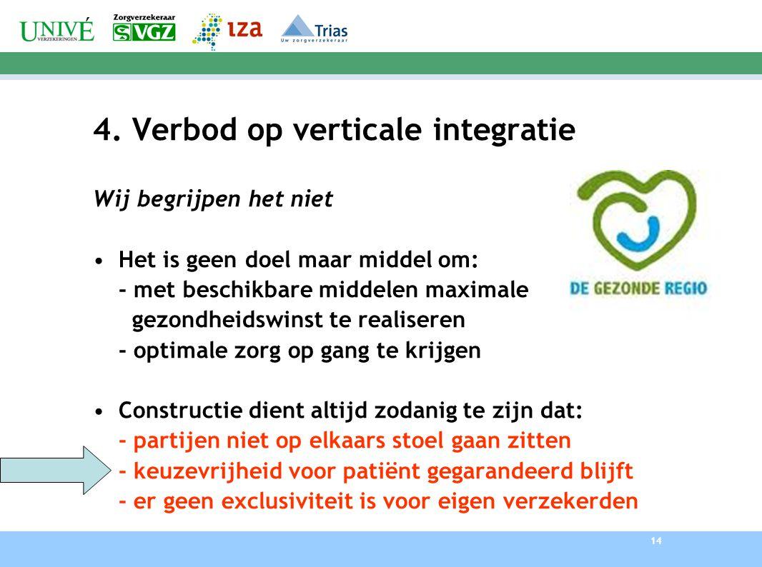 14 4. Verbod op verticale integratie Wij begrijpen het niet Het is geen doel maar middel om: - met beschikbare middelen maximale gezondheidswinst te r