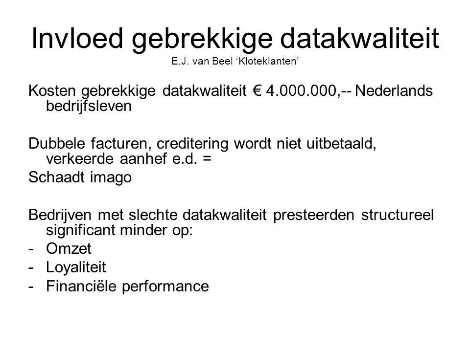 Invloed gebrekkige datakwaliteit E.J. van Beel 'Kloteklanten' Kosten gebrekkige datakwaliteit € 4.000.000,-- Nederlands bedrijfsleven Dubbele facturen