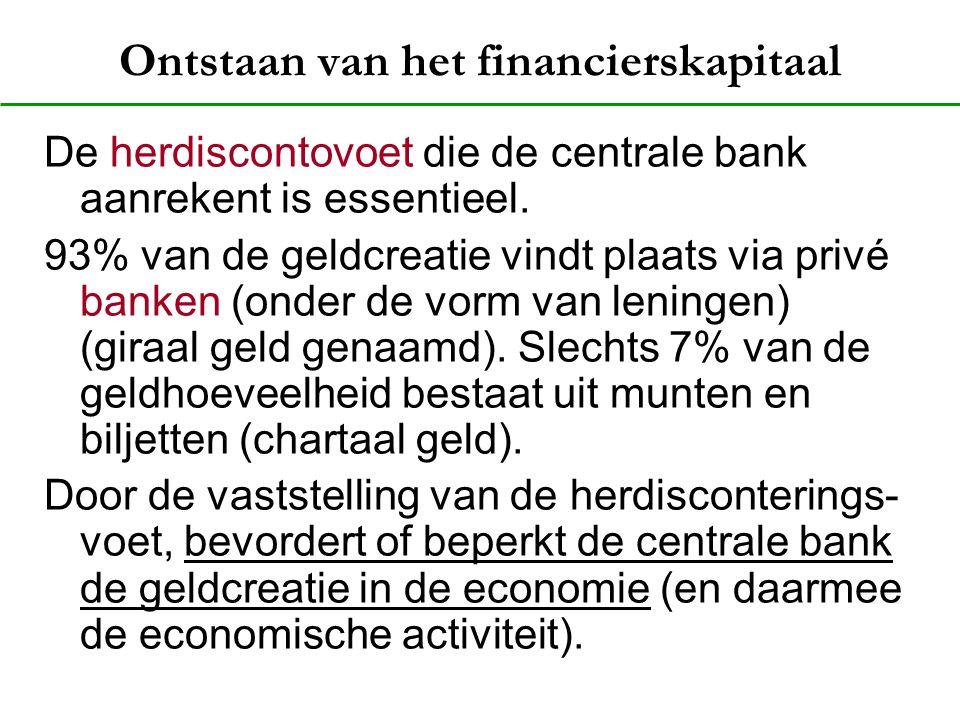 Ontstaan van het financierskapitaal De herdiscontovoet die de centrale bank aanrekent is essentieel. 93% van de geldcreatie vindt plaats via privé ban