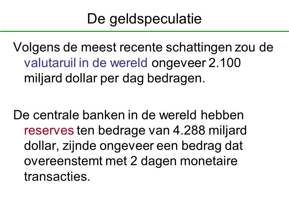 De geldspeculatie Volgens de meest recente schattingen zou de valutaruil in de wereld ongeveer 2.100 miljard dollar per dag bedragen. De centrale bank