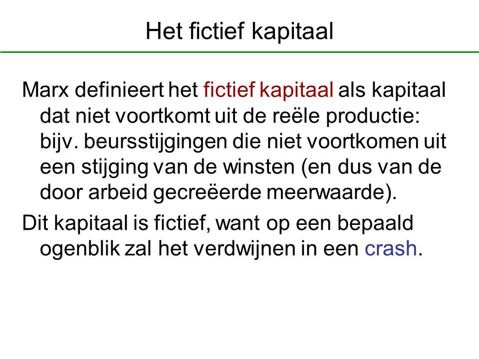 Het fictief kapitaal Marx definieert het fictief kapitaal als kapitaal dat niet voortkomt uit de reële productie: bijv. beursstijgingen die niet voort