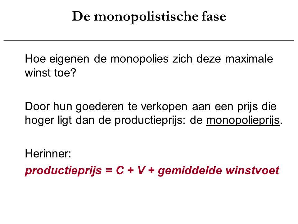 De monopolistische fase _______________________________________ Hoe eigenen de monopolies zich deze maximale winst toe? Door hun goederen te verkopen