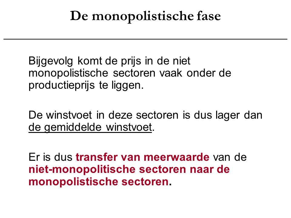 De monopolistische fase _______________________________________ Bijgevolg komt de prijs in de niet monopolistische sectoren vaak onder de productiepri