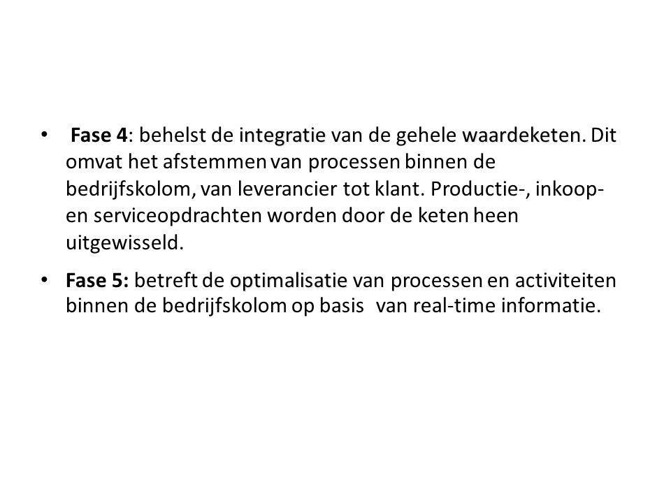 integratiewaardeketen Fase 4: behelst de integratie van de gehele waardeketen. Dit omvat het afstemmen van processen binnen de bedrijfskolom, van leve