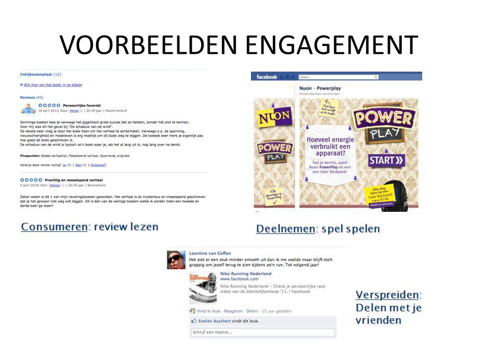 Consumeren: review lezen Deelnemen: spel spelen Verspreiden: Delen met je vrienden VOORBEELDEN ENGAGEMENT