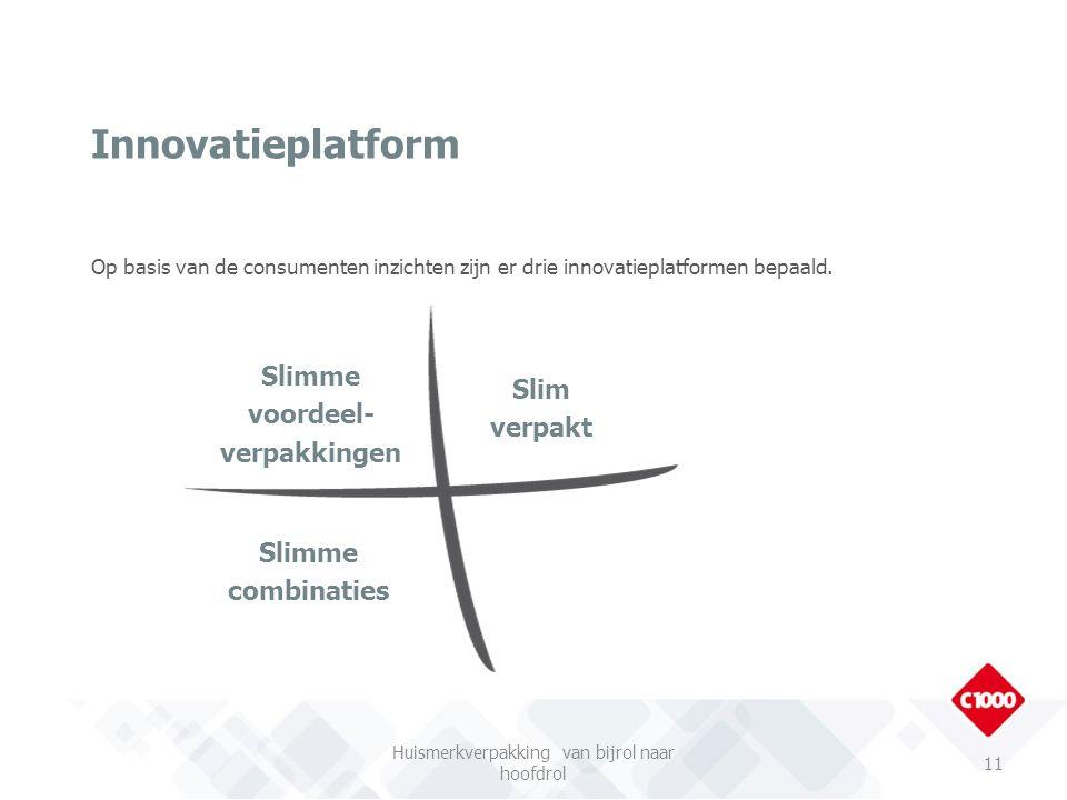 Op basis van de consumenten inzichten zijn er drie innovatieplatformen bepaald. Innovatieplatform 11 Slimme combinaties Slim verpakt Slimme voordeel-